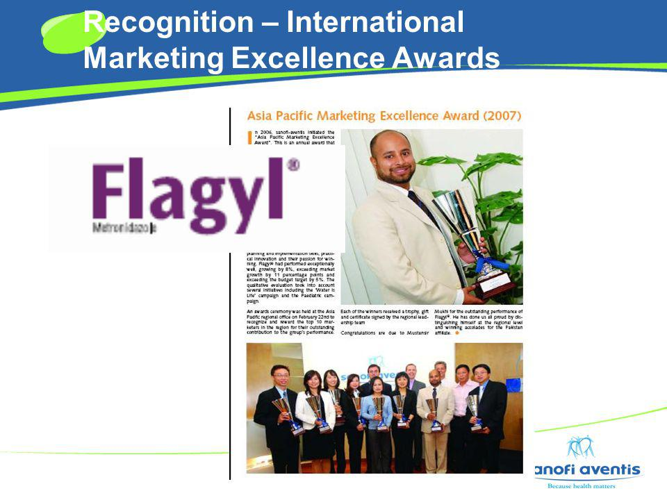 Recognition – International Marketing Excellence Awards
