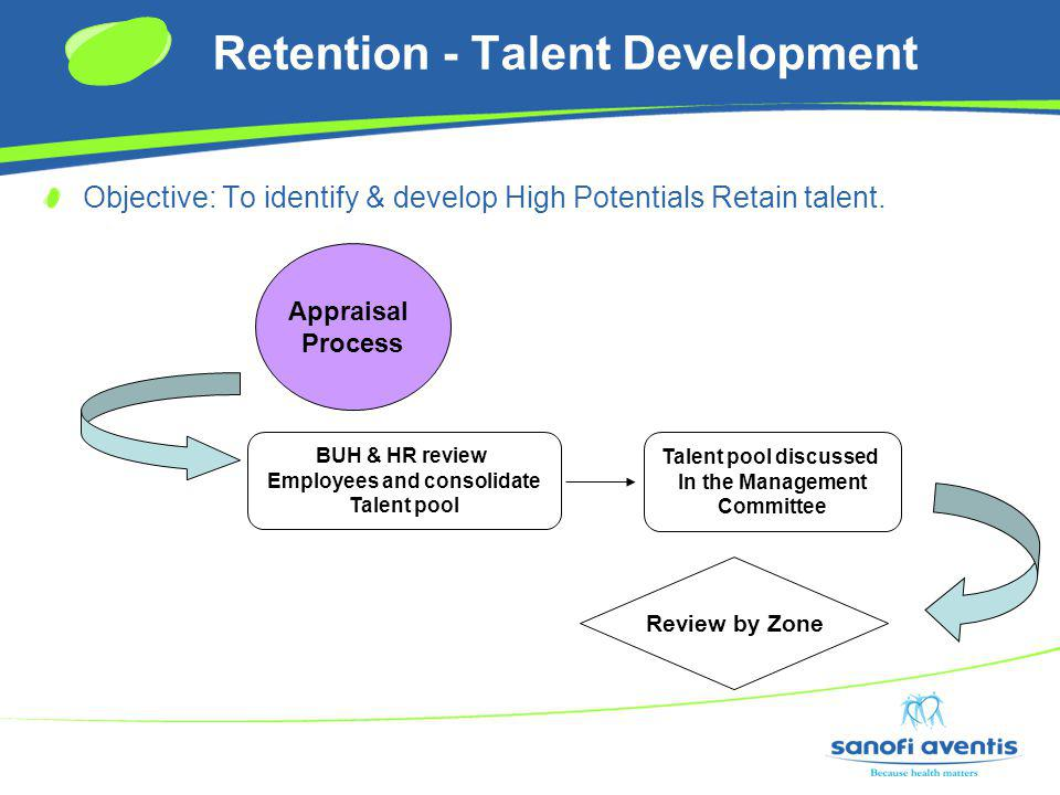 Retention - Talent Development