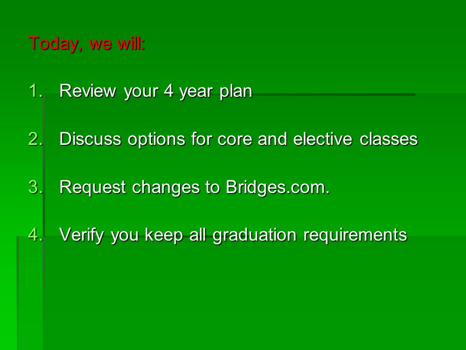 Today, we will: Review your 4 year plan. Discuss options for core and elective classes. Request changes to Bridges.com.