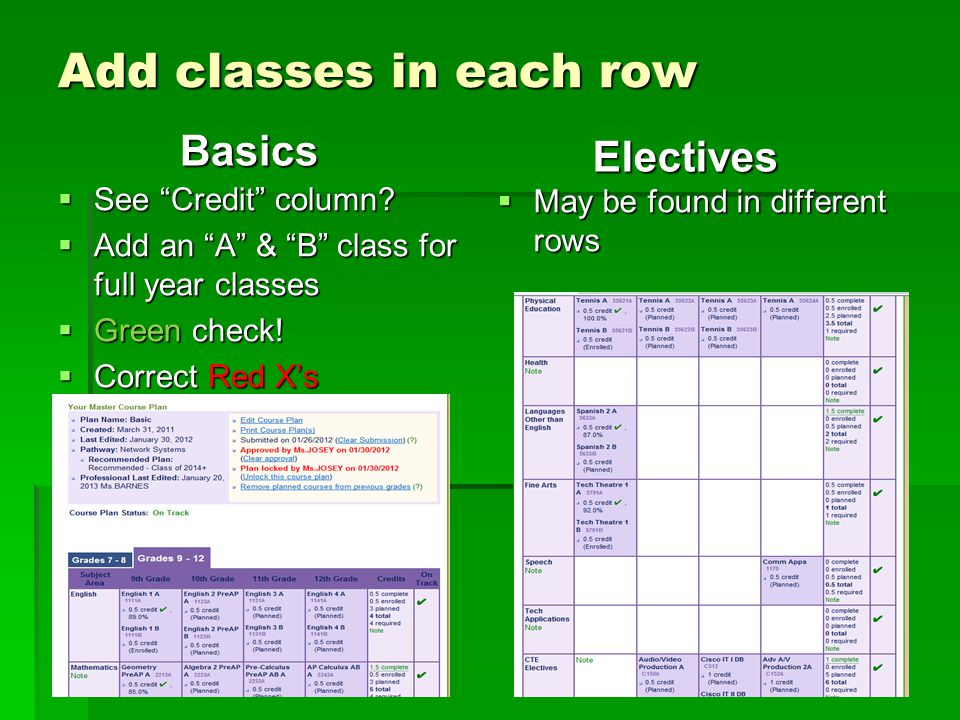 Add classes in each row Electives Basics See Credit column
