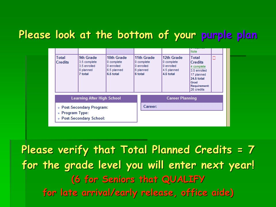 Please look at the bottom of your purple plan