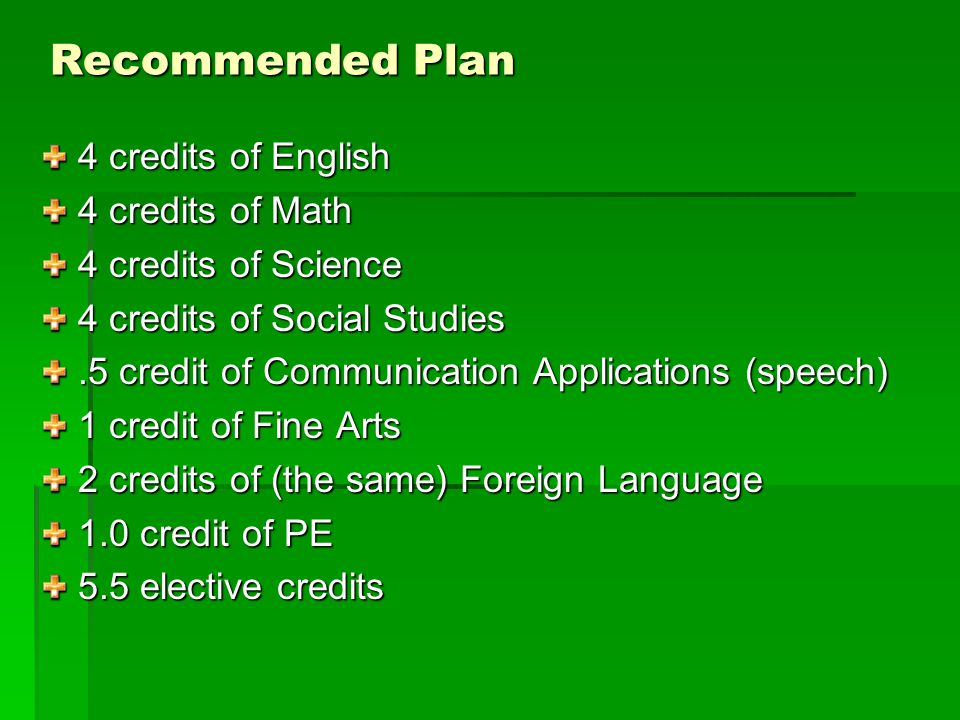 Recommended Plan 4 credits of English 4 credits of Math