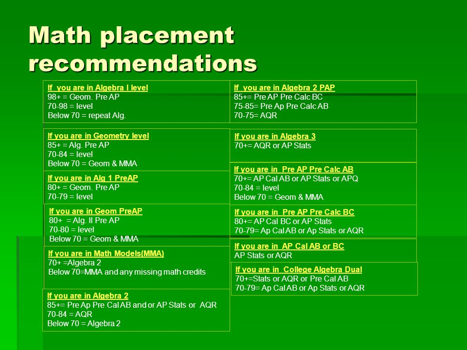 Math placement recommendations