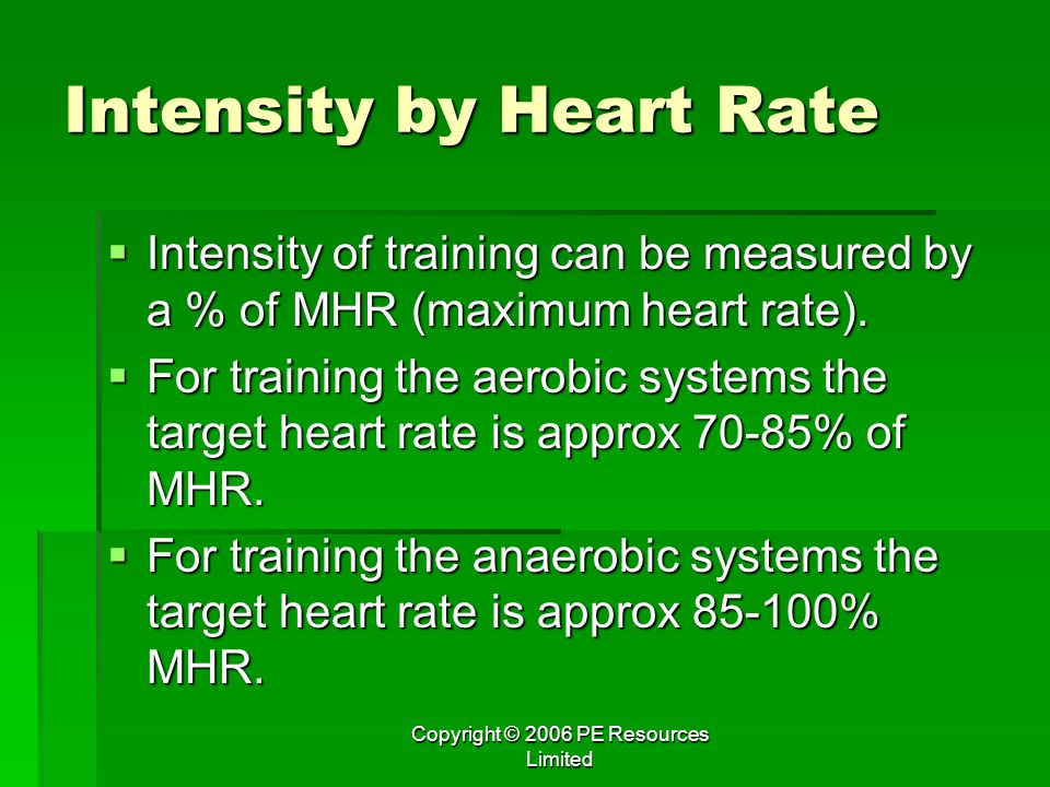 Intensity by Heart Rate