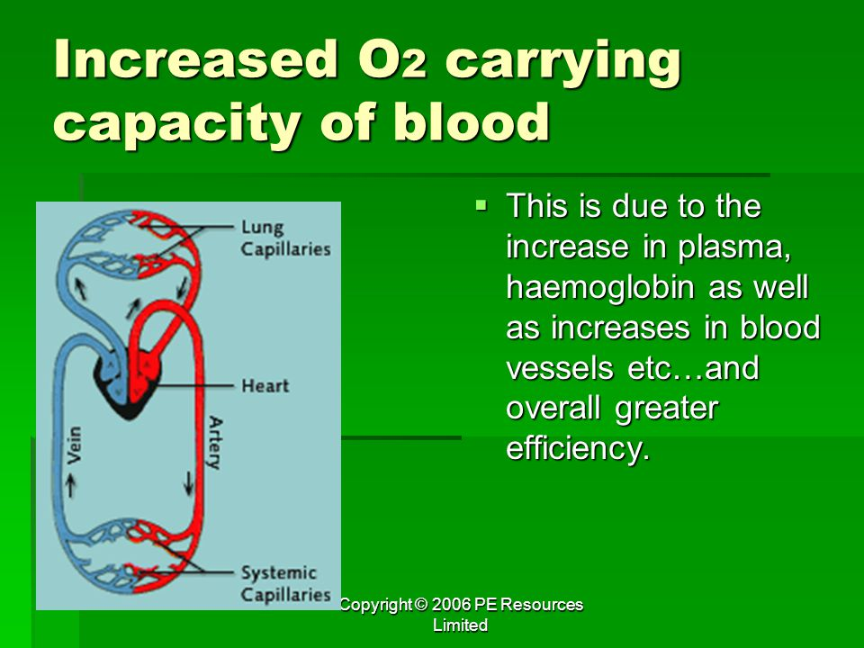 Increased O2 carrying capacity of blood