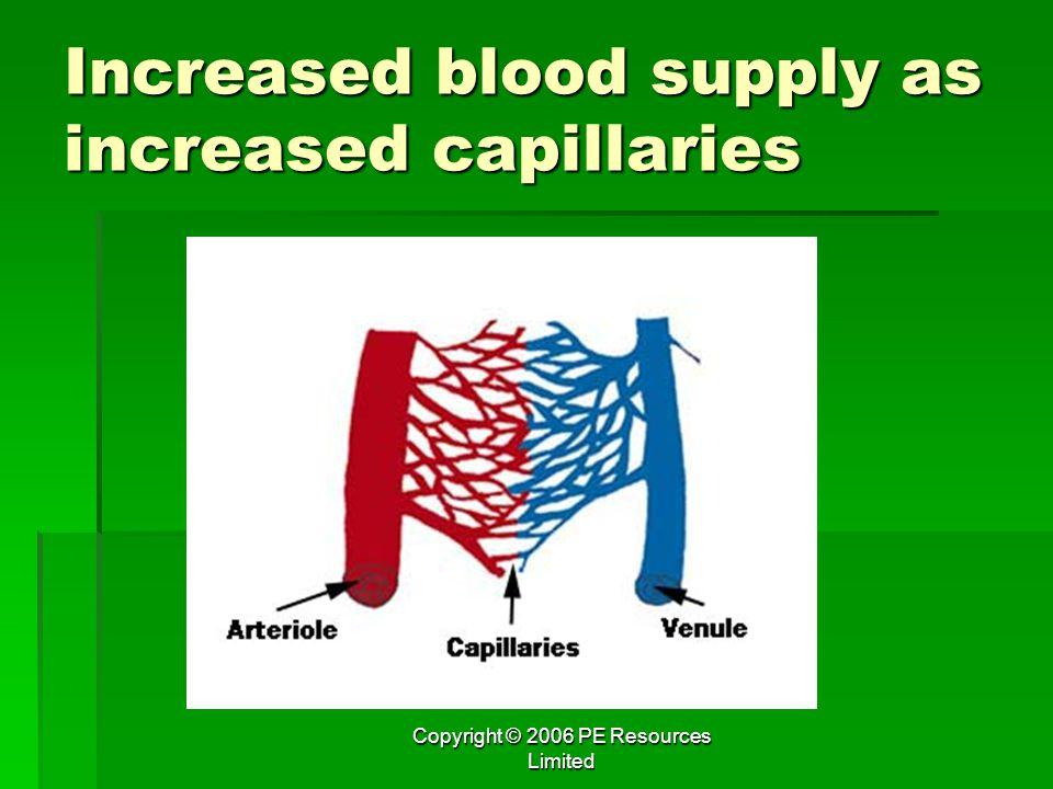 Increased blood supply as increased capillaries