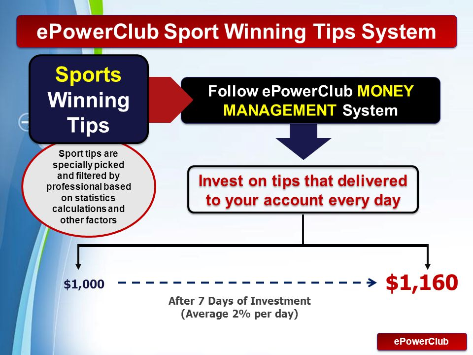 ePowerClub Sport Winning Tips System Sports Winning Tips