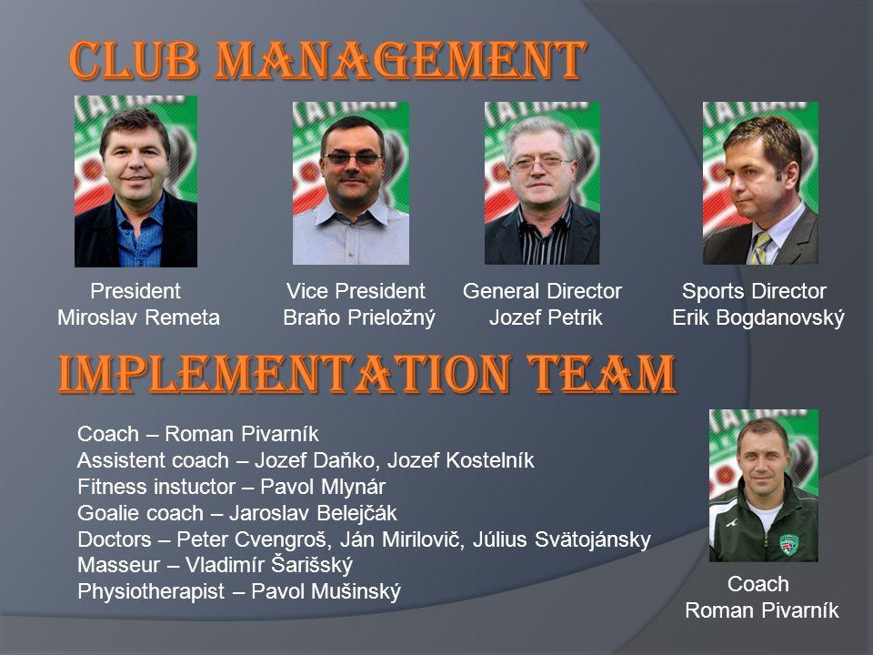 Club management Implementation Team President Miroslav Remeta