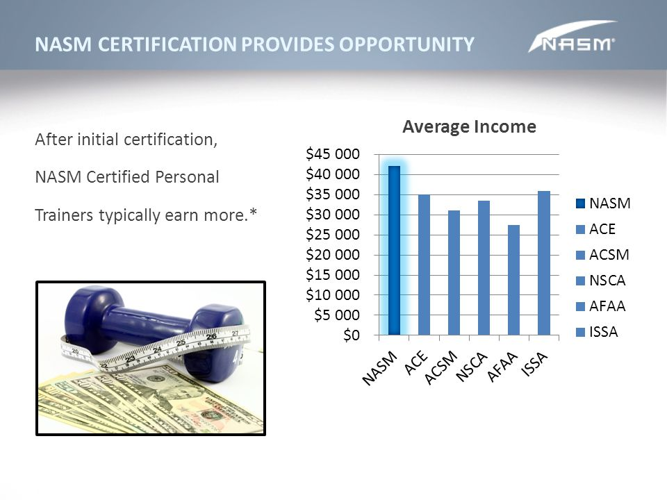 NASM CERTIFICATION PROVIDES OPPORTUNITY