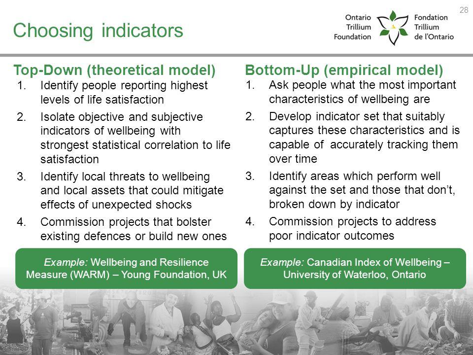 Example: Canadian Index of Wellbeing – University of Waterloo, Ontario