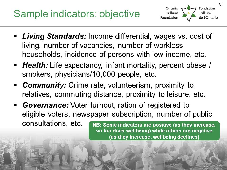 Sample indicators: objective