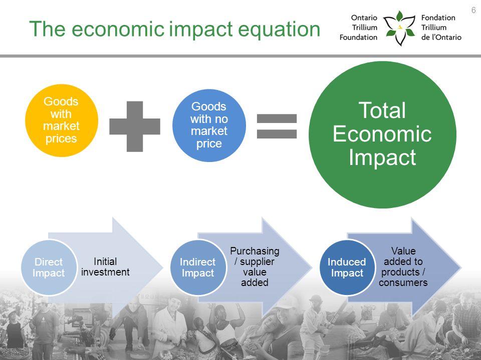 The economic impact equation