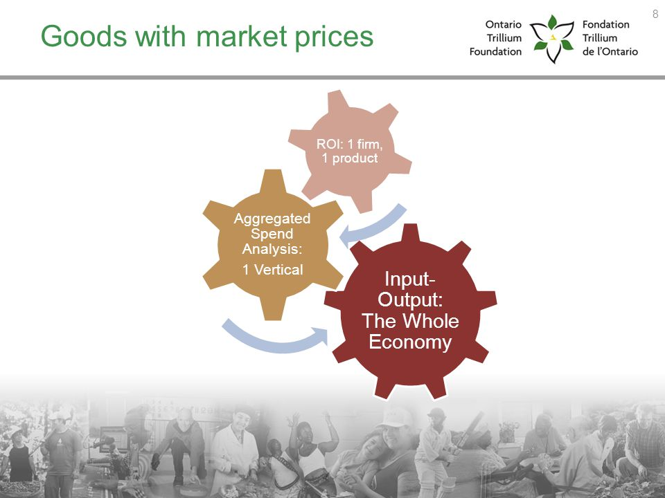 Goods with market prices