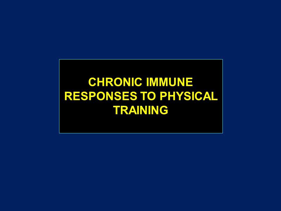 CHRONIC IMMUNE RESPONSES TO PHYSICAL TRAINING