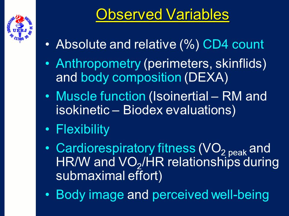 Observed Variables Absolute and relative (%) CD4 count