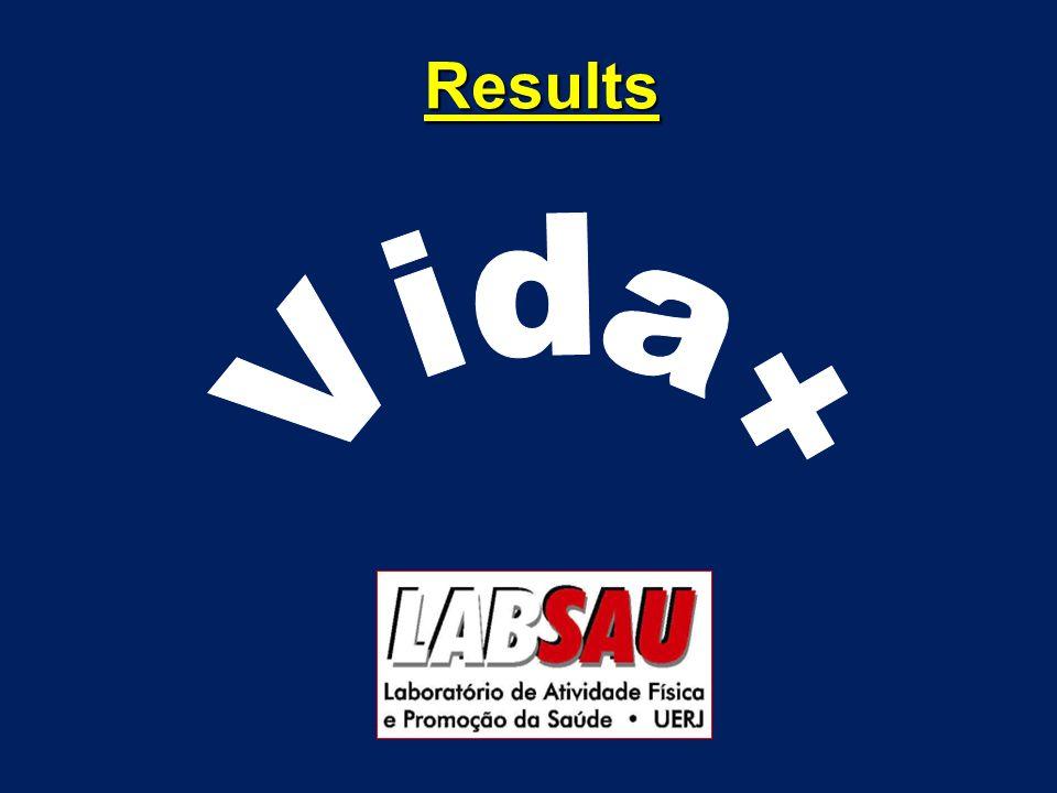 Results Vida+