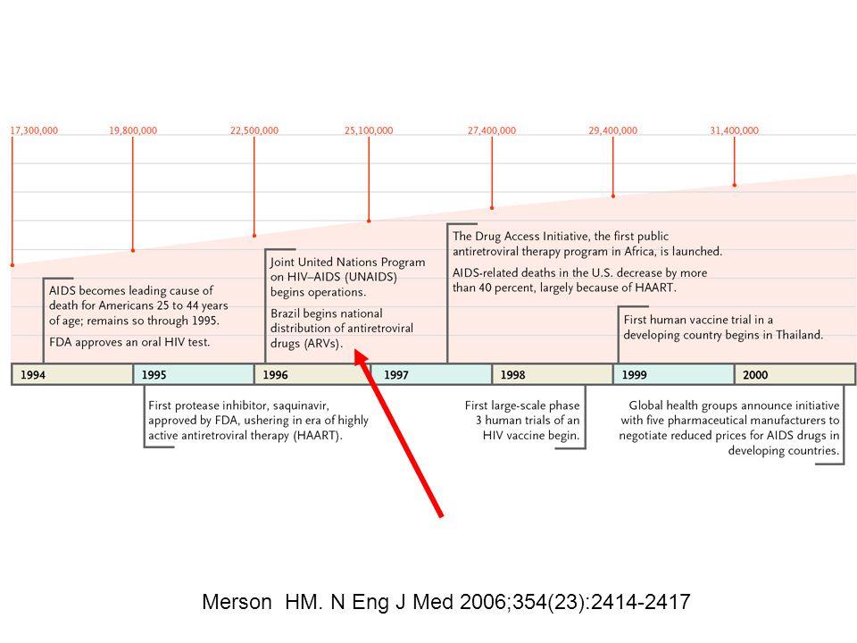 Merson HM. N Eng J Med 2006;354(23):2414-2417