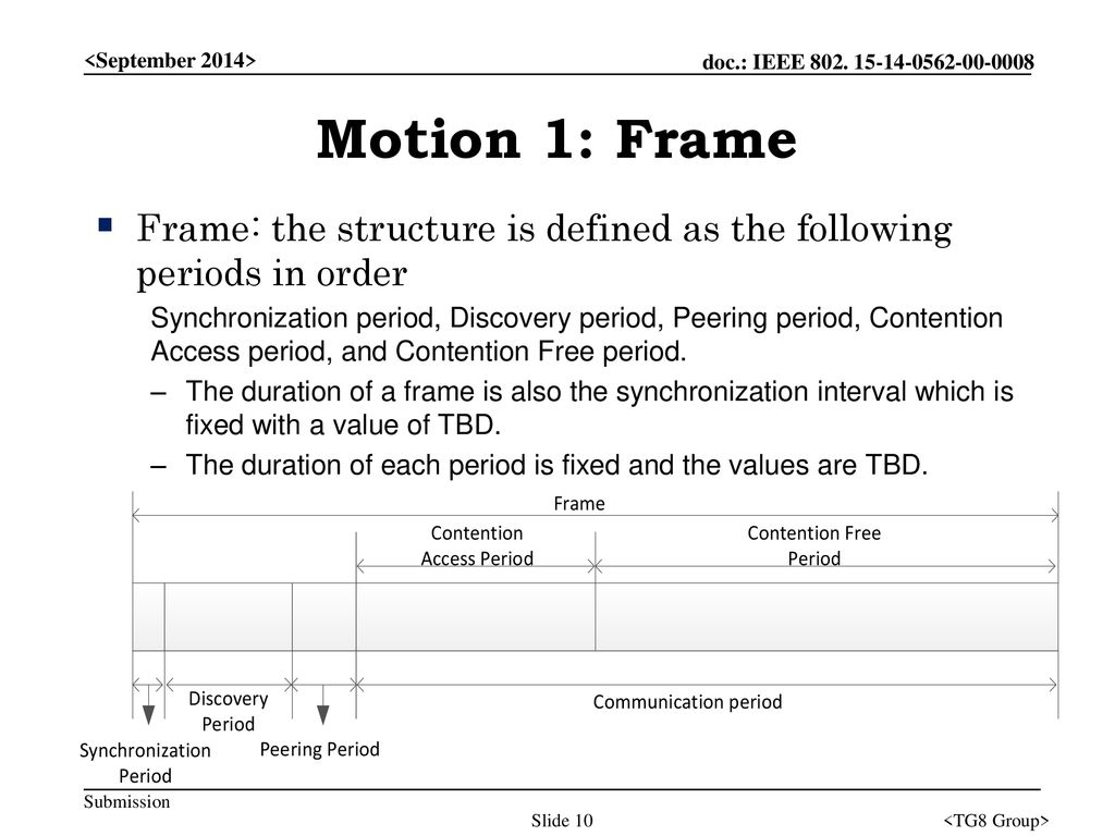 <September 2014> Motion 1: Frame. Frame: the structure is defined as the following periods in order.