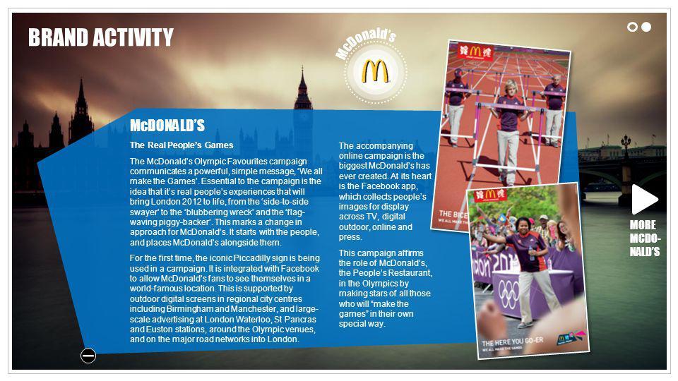 BRAND ACTIVITY McDONALD'S McDonald's MORE MCDO- NALD'S