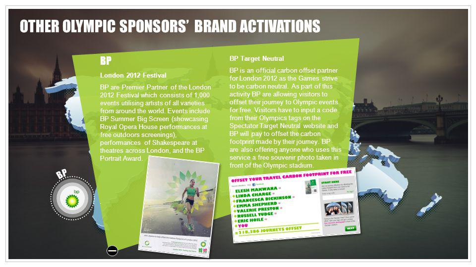 OTHER OLYMPIC SPONSORS' BRAND ACTIVATIONS