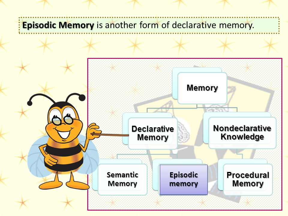 Nondeclarative Knowledge