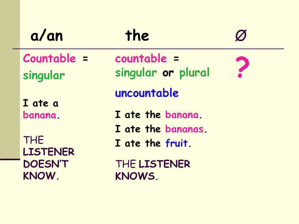 a/an the Ø Countable = singular countable = singular or plural