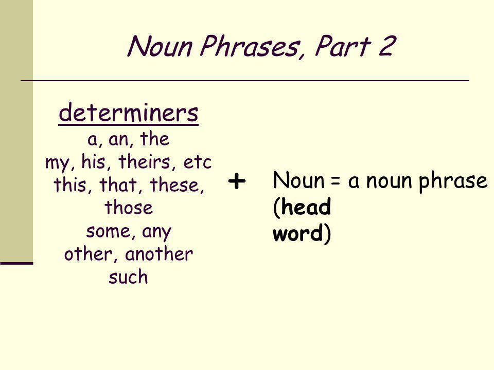 + Noun Phrases, Part 2 determiners Noun (head word) = a noun phrase