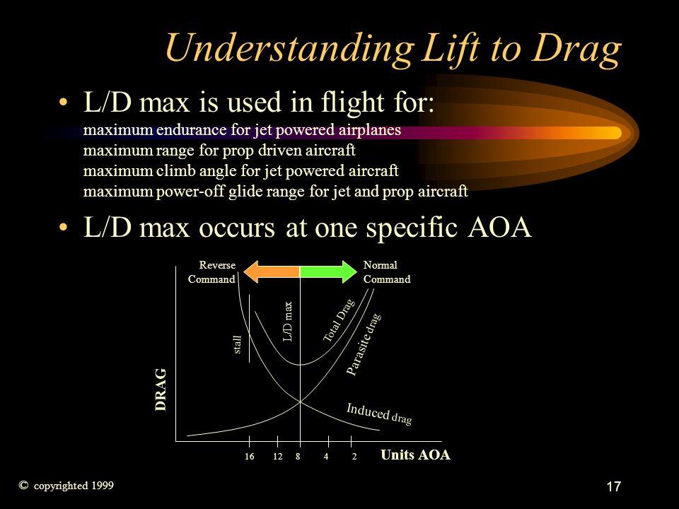 Understanding Lift to Drag