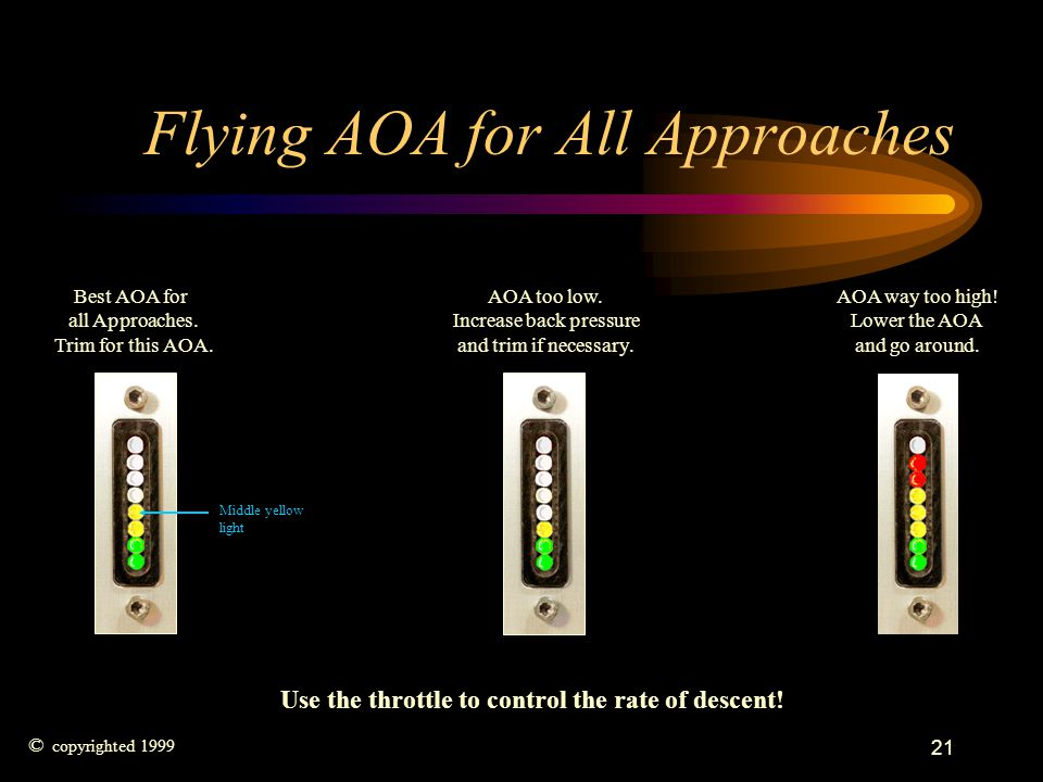 Flying AOA for All Approaches
