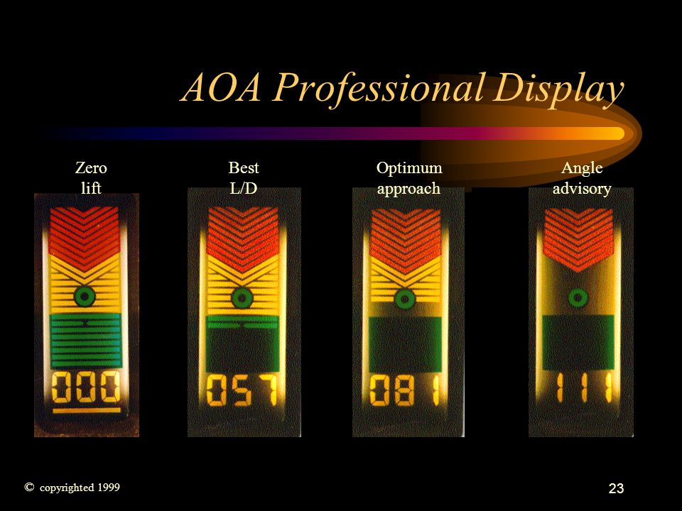 AOA Professional Display