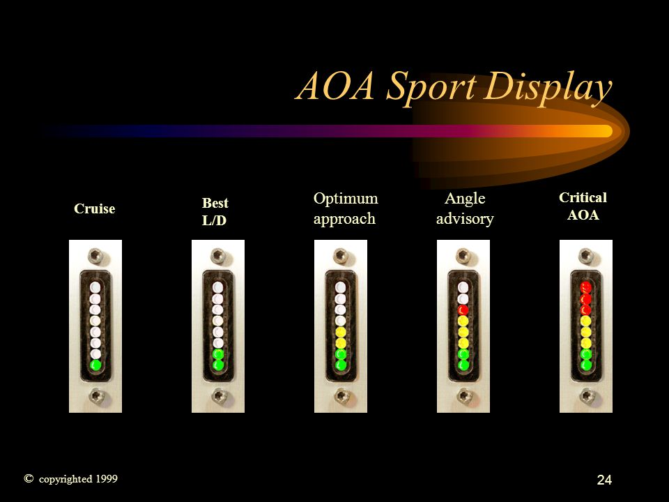 AOA Sport Display Optimum approach Angle advisory Critical Best AOA