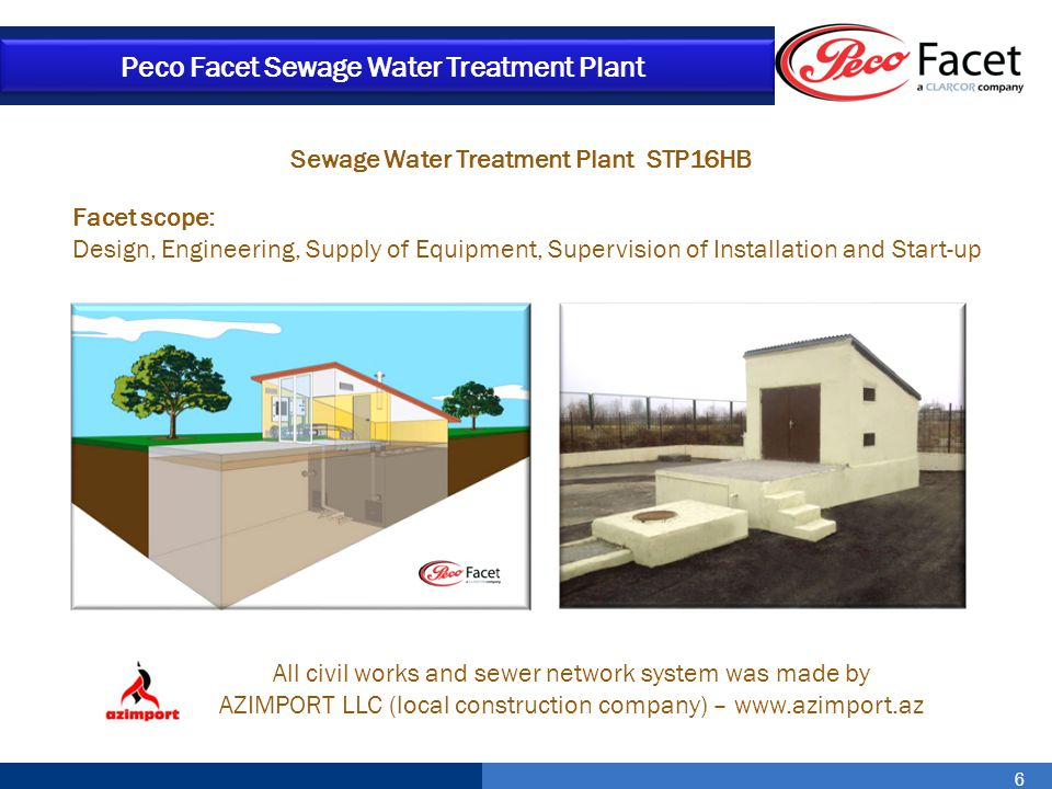 Sewage Water Treatment Plant STP16HB