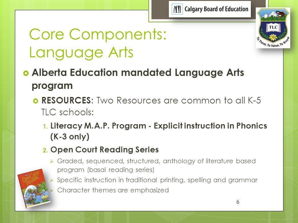 Core Components: Mathematics