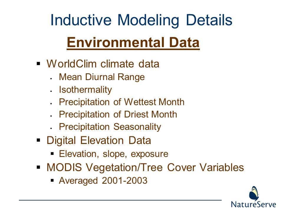 Inductive Modeling Details