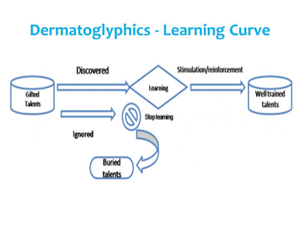 Dermatoglyphics - Learning Curve