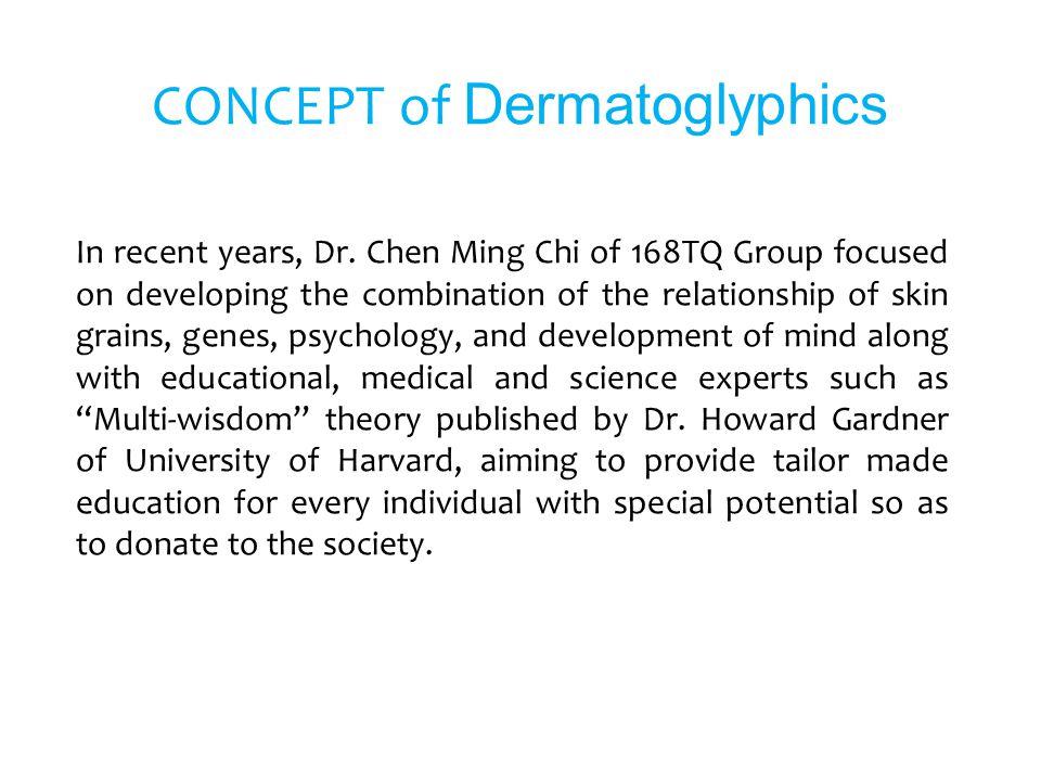 CONCEPT of Dermatoglyphics