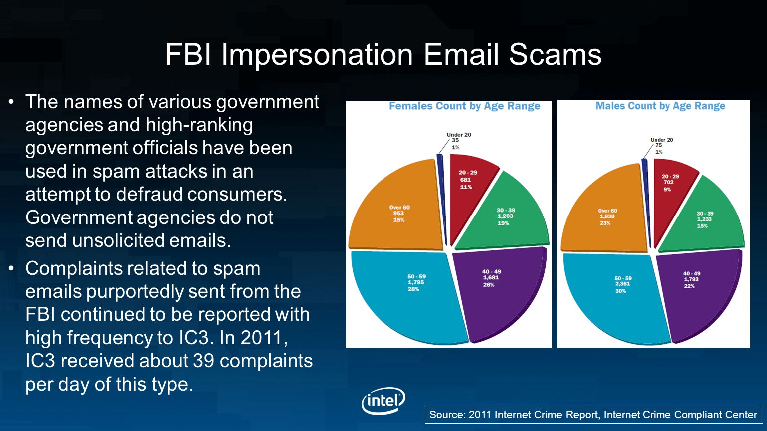 FBI Impersonation Email Scams