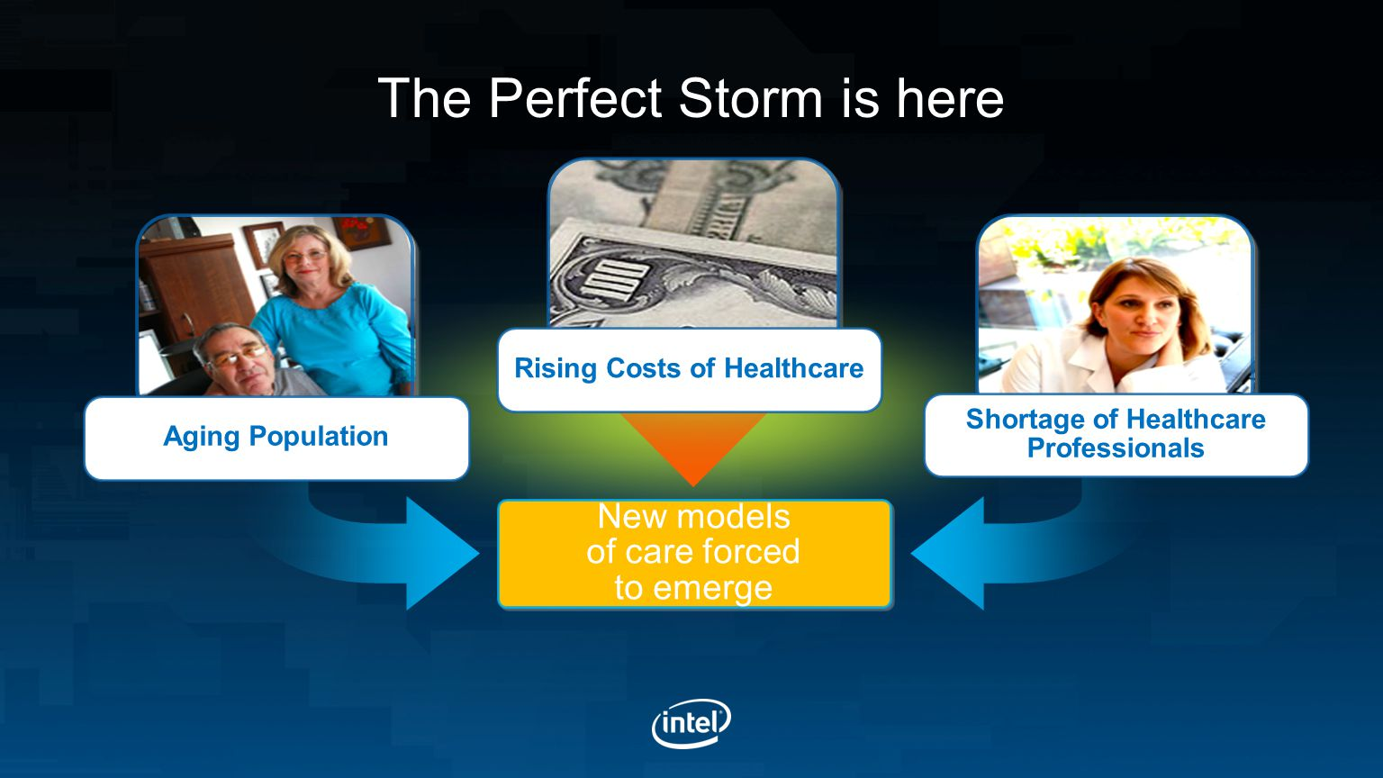 The Perfect Storm is here