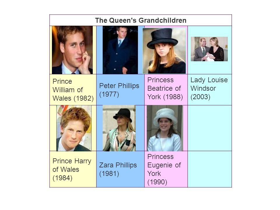 The Queen s Grandchildren