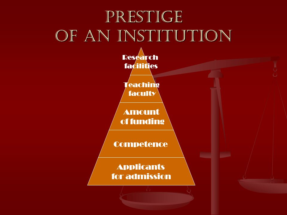 Prestige of an institution