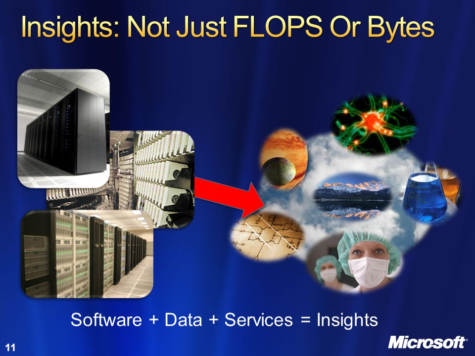 Insights: Not Just FLOPS Or Bytes