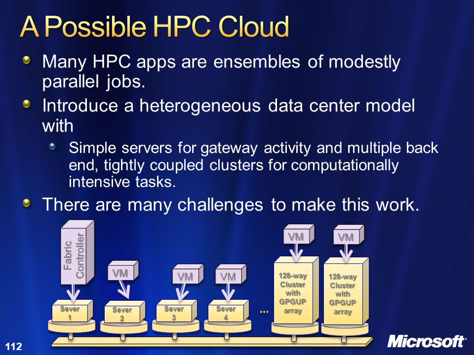 A Possible HPC Cloud Many HPC apps are ensembles of modestly parallel jobs. Introduce a heterogeneous data center model with.