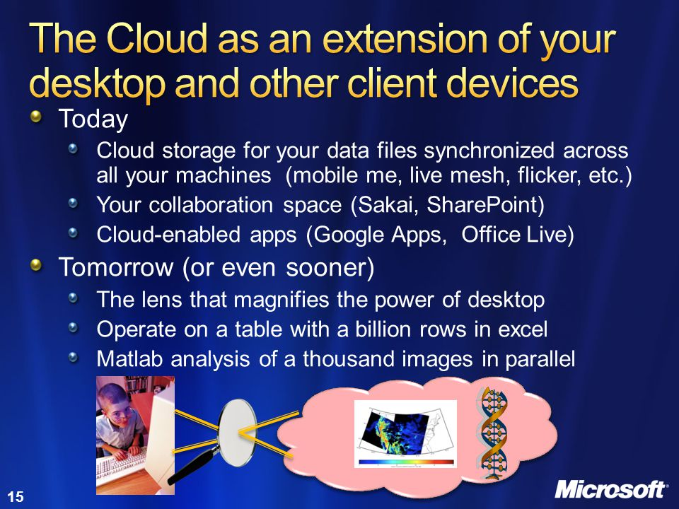 The Cloud as an extension of your desktop and other client devices