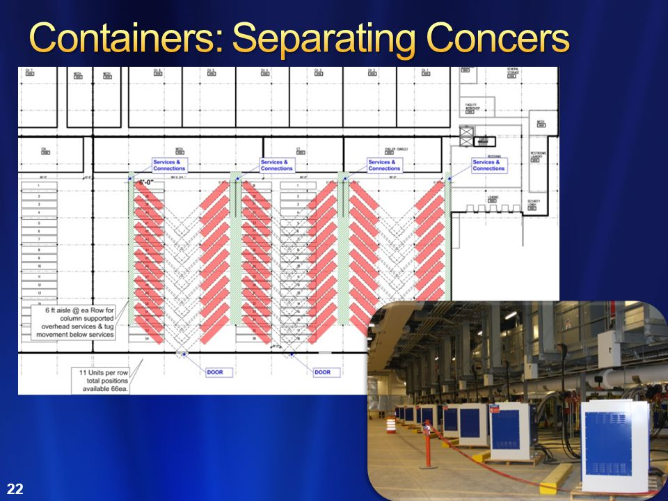 Containers: Separating Concers