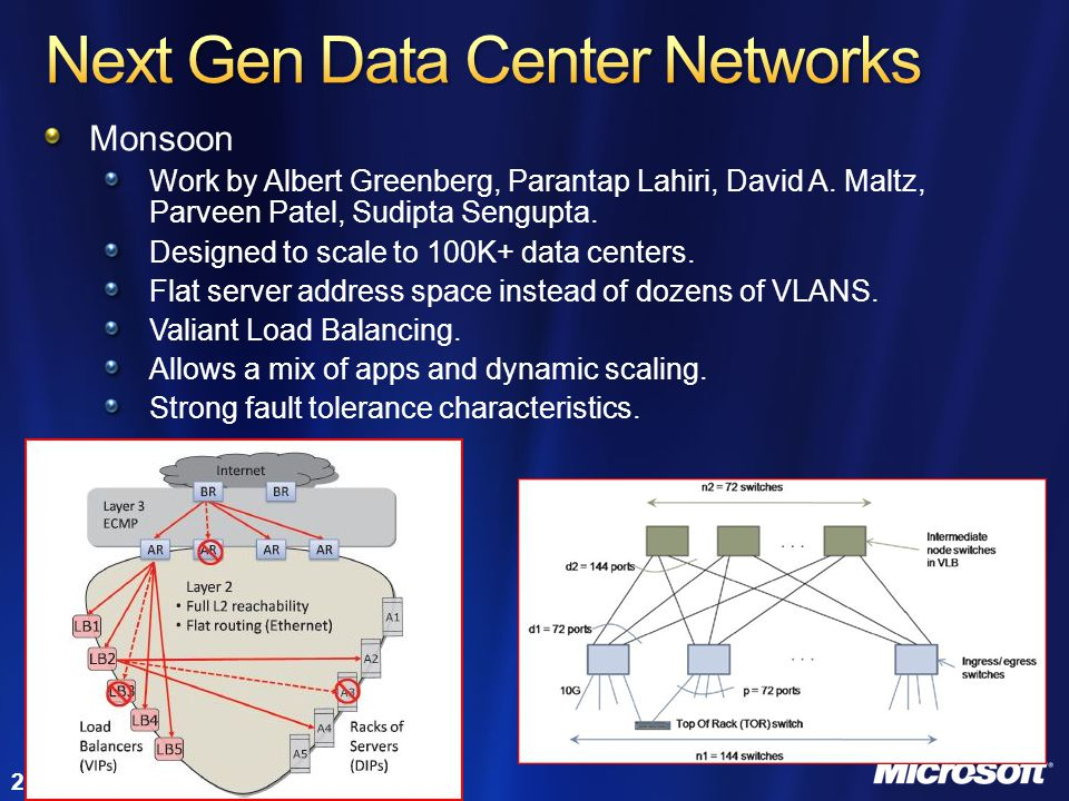 Next Gen Data Center Networks