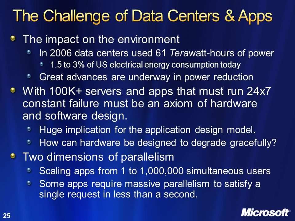 The Challenge of Data Centers & Apps