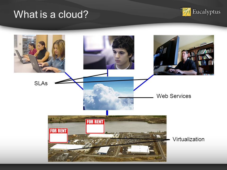 What is a cloud SLAs Web Services Virtualization