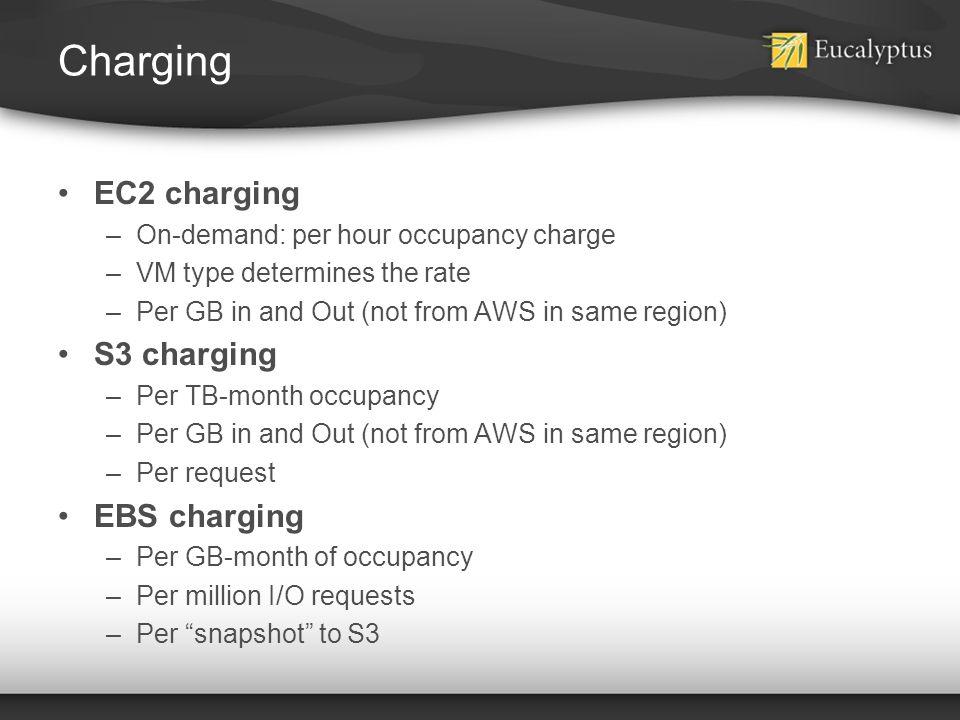 Charging EC2 charging S3 charging EBS charging