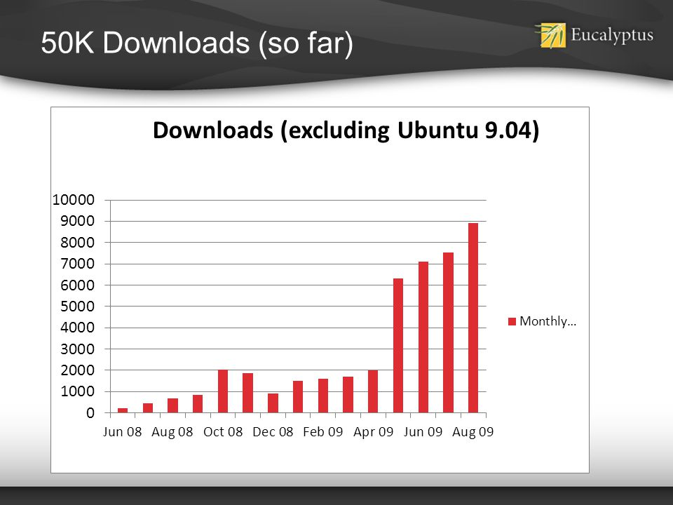 50K Downloads (so far)