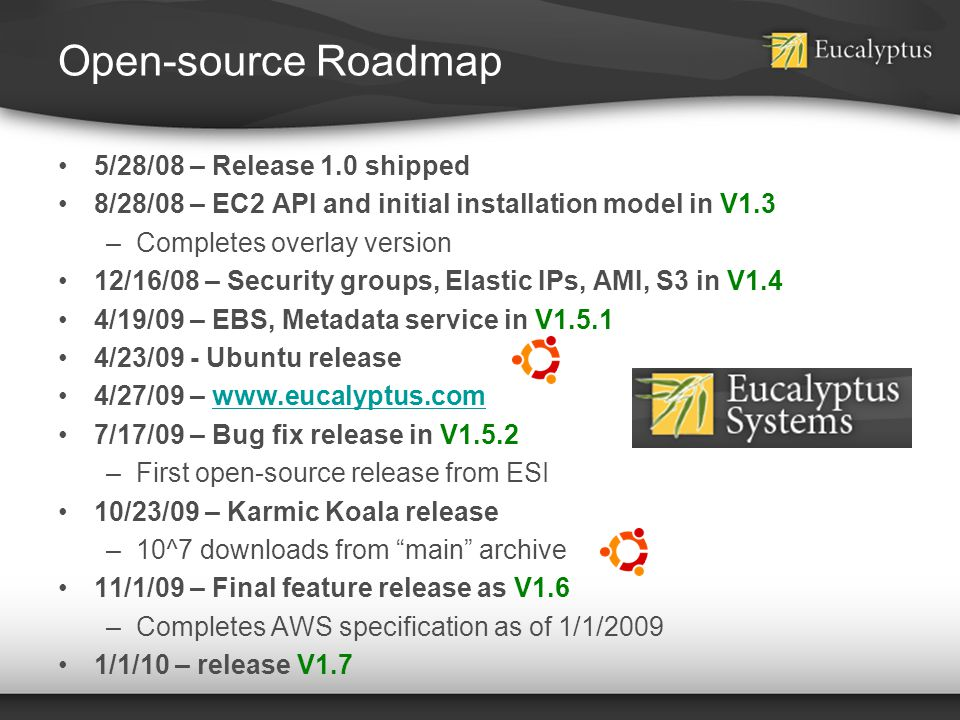 Open-source Roadmap 5/28/08 – Release 1.0 shipped